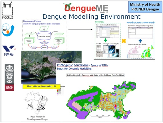 DengueME